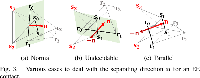 Figure 3 for A Penetration Metric for Deforming Tetrahedra using Object Norm