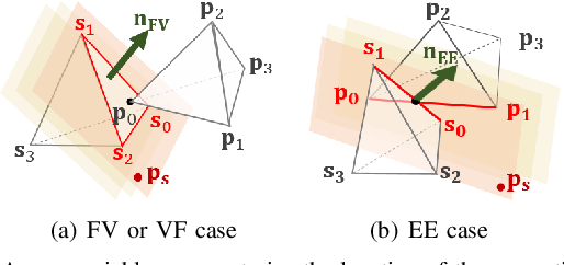 Figure 4 for A Penetration Metric for Deforming Tetrahedra using Object Norm