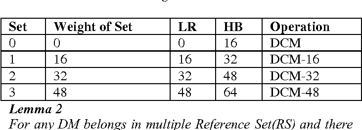 Table 3 from A Set Combine Map Method for Manual Synthesis of Logic