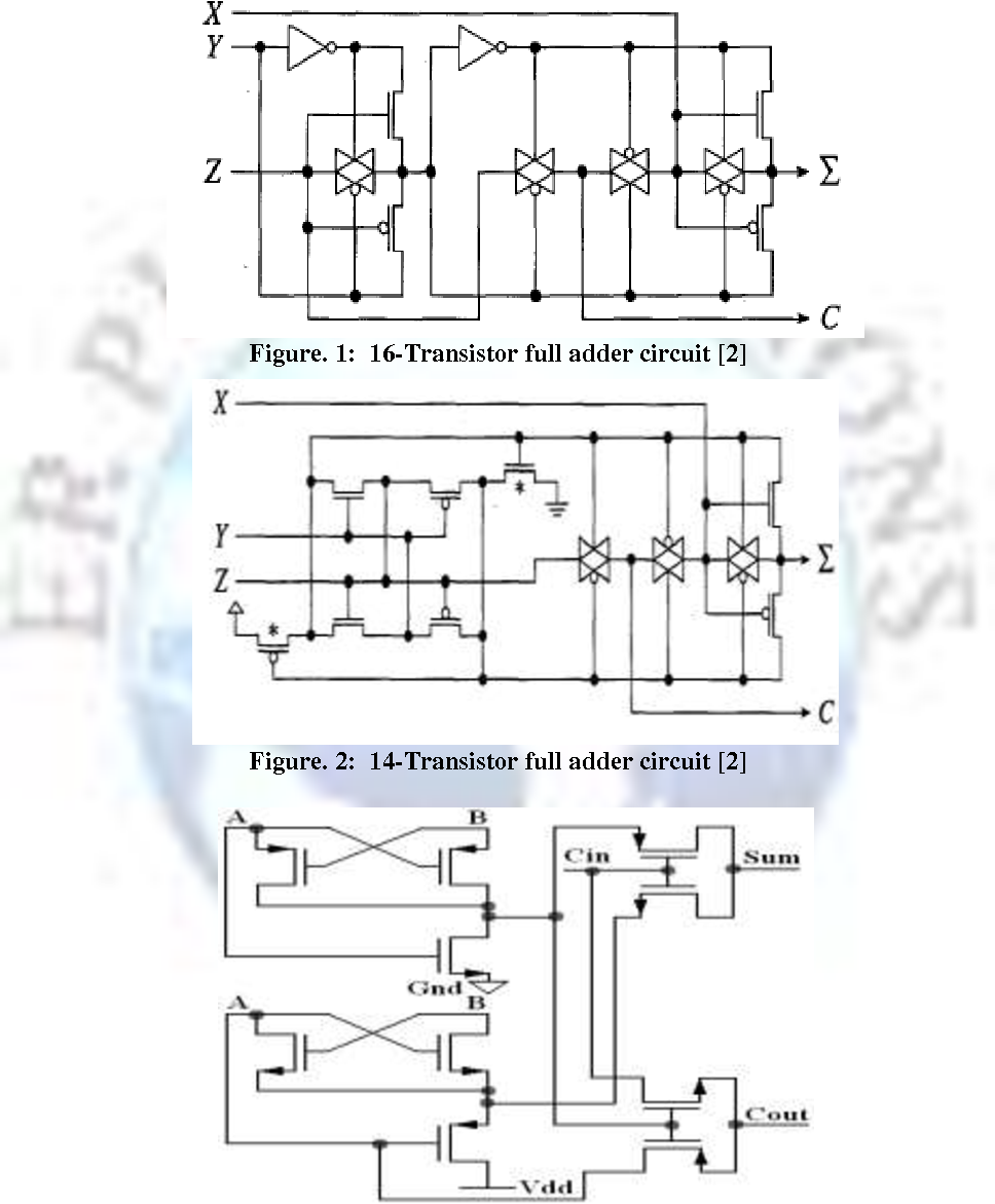 A New Design Of 1 Bit Full Adder Based On Xor Xnor Gate Semantic Circuit Figure 2