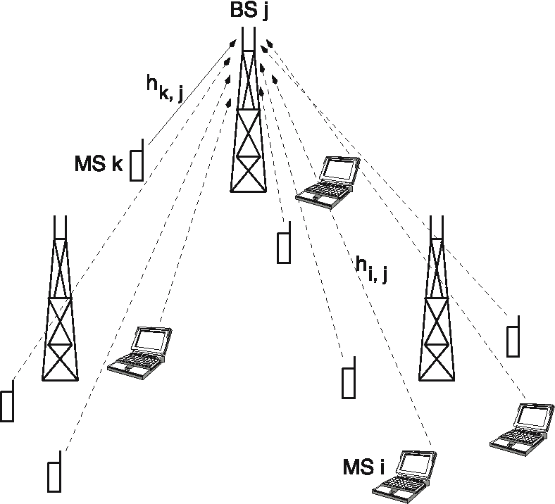 A Tutorial Survey Of Topics In Wireless Networking Part Ii