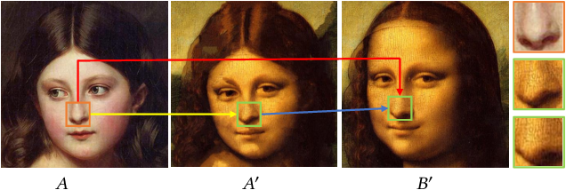 Figure 3 for Visual Attribute Transfer through Deep Image Analogy