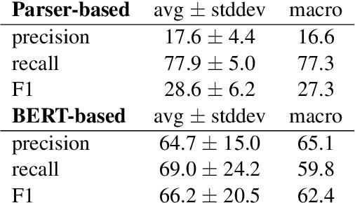 Figure 2 for Factoring Statutory Reasoning as Language Understanding Challenges