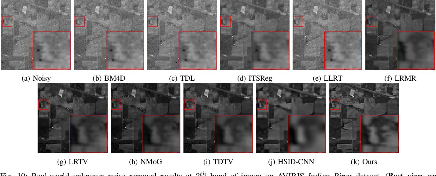 Figure 2 for 3D Quasi-Recurrent Neural Network for Hyperspectral Image Denoising