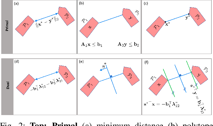 Figure 4 for A Distributed Multi-Robot Coordination Algorithm for Navigation in Tight Environments