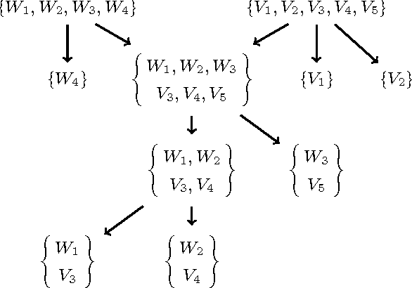 Figure 3 for A Decidable Very Expressive Description Logic for Databases (Extended Version)