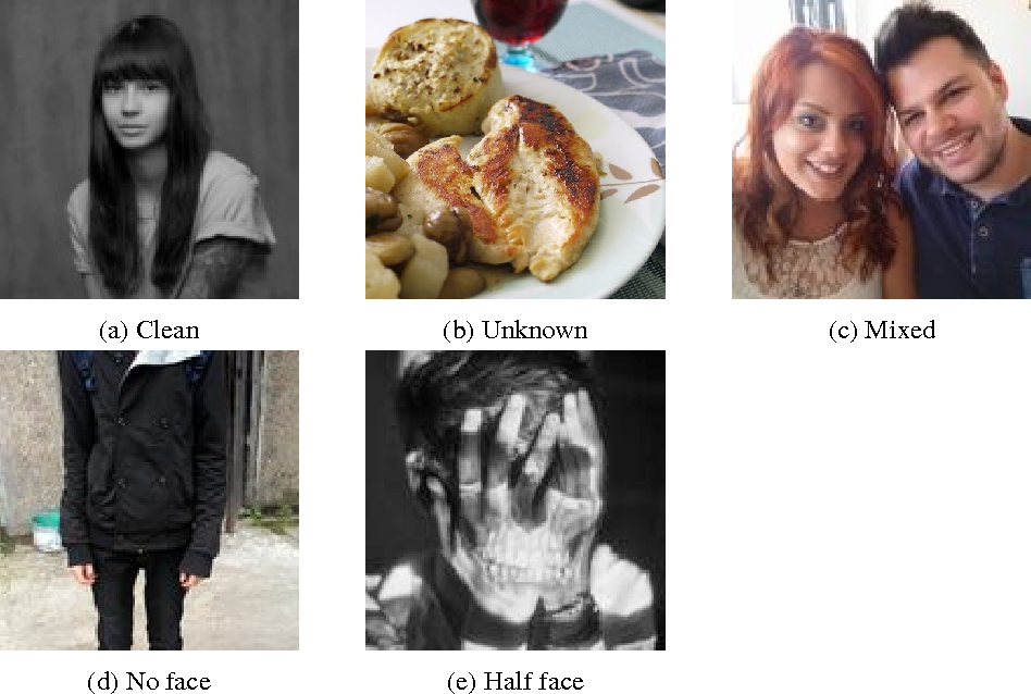 Figure 1 for Can deep learning help you find the perfect match?