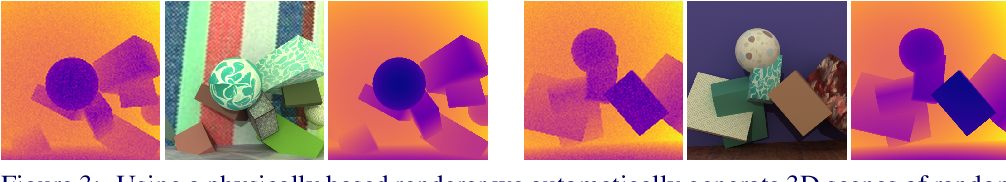 Figure 4 for A Deep Primal-Dual Network for Guided Depth Super-Resolution