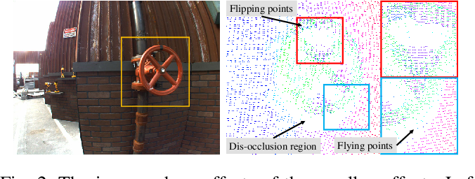 Figure 2 for Vision System and Depth Processing for DRC-HUBO+