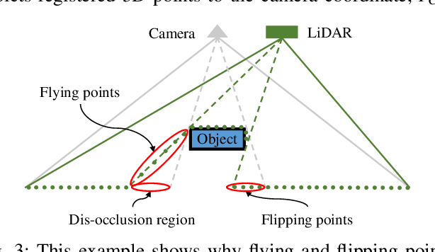 Figure 3 for Vision System and Depth Processing for DRC-HUBO+