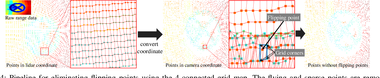 Figure 4 for Vision System and Depth Processing for DRC-HUBO+
