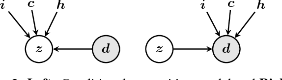 Figure 2 for FlipDial: A Generative Model for Two-Way Visual Dialogue