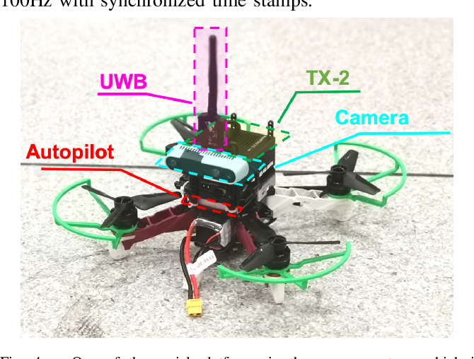 Figure 4 for Decentralized Visual-Inertial-UWB Fusion for Relative State Estimation of Aerial Swarm