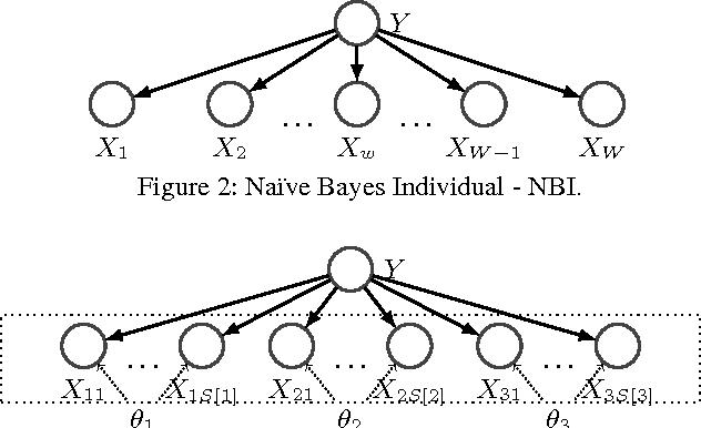 Figure 4 for Crowd Access Path Optimization: Diversity Matters