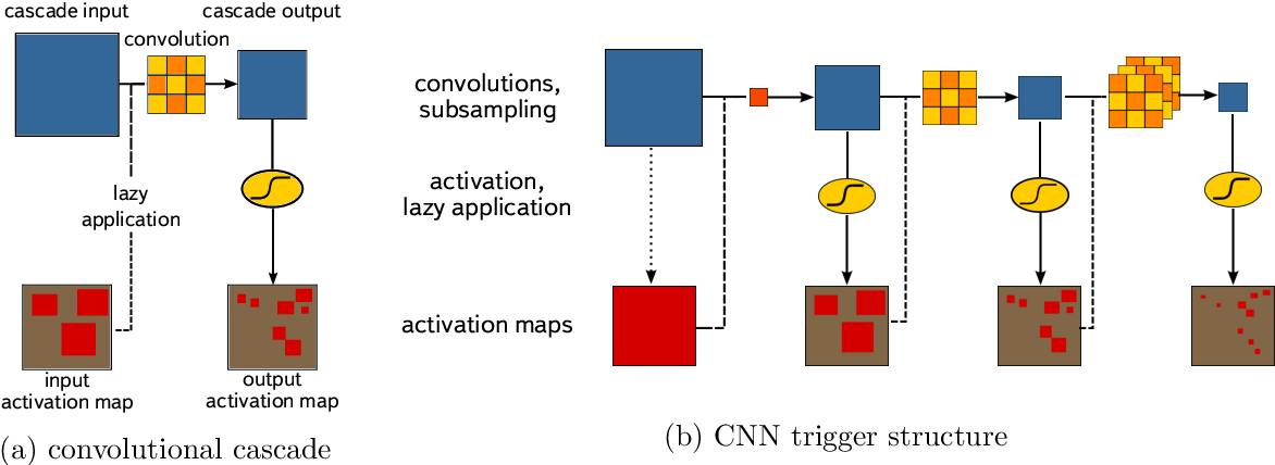 Figure 1 for Muon Trigger for Mobile Phones