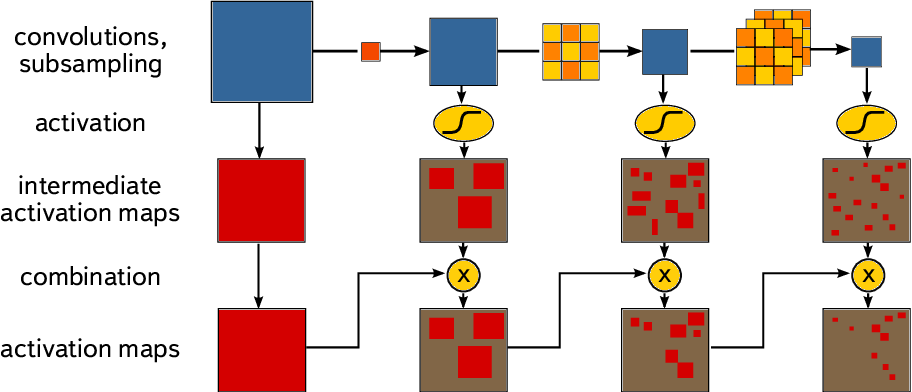 Figure 3 for Muon Trigger for Mobile Phones