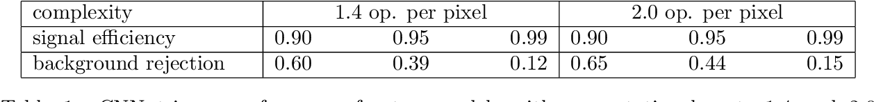 Figure 2 for Muon Trigger for Mobile Phones