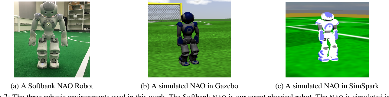 Figure 3 for Stochastic Grounded Action Transformation for Robot Learning in Simulation