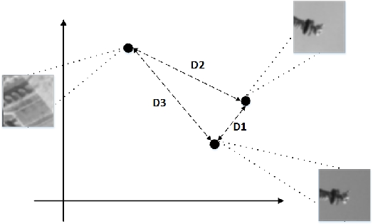 Figure 1 for Utilizing Complex-valued Network for Learning to Compare Image Patches