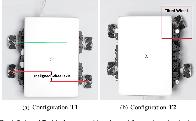Figure 1 for Model Free Calibration of Wheeled Robots Using Gaussian Process