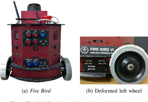 Figure 4 for Model Free Calibration of Wheeled Robots Using Gaussian Process