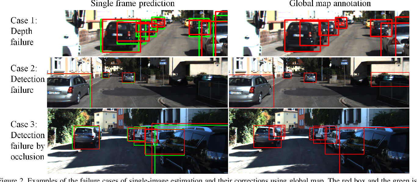 Figure 3 for Self-supervised Learning of 3D Object Understanding by Data Association and Landmark Estimation for Image Sequence