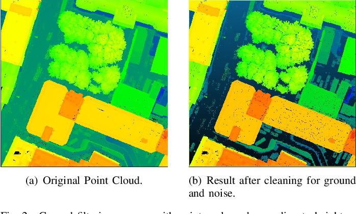 Figure 4 for Tree Annotations in LiDAR Data Using Point Densities and Convolutional Neural Networks