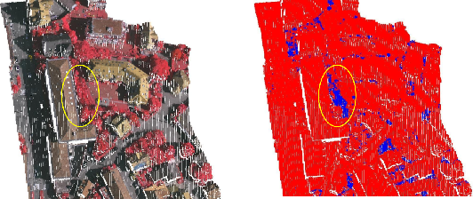 Figure 2 for Tree Annotations in LiDAR Data Using Point Densities and Convolutional Neural Networks