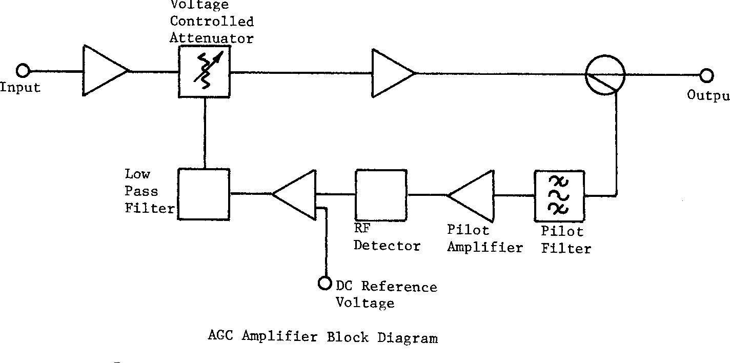 Considerations On The Application Of Agc Asc Amplifiers In Catv Figure 4 Block Diagram Detector And Rf Amplifier Systems Semantic Scholar