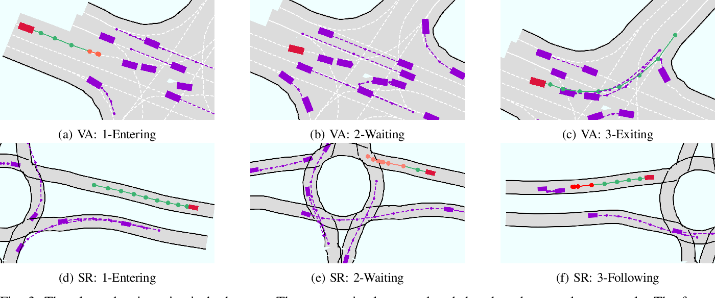 Figure 3 for A Safe Hierarchical Planning Framework for Complex Driving Scenarios based on Reinforcement Learning