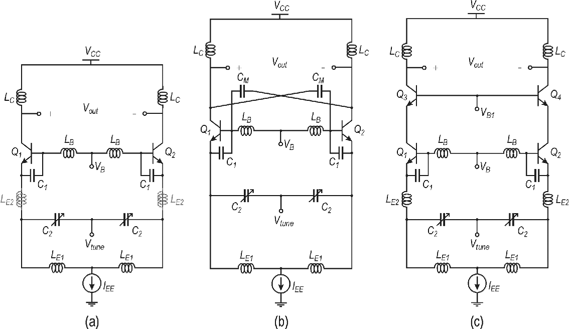 Figure 3 from A 0 13-<