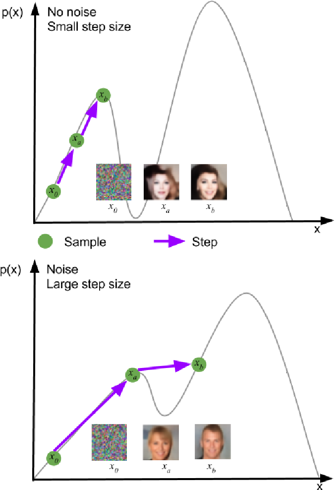Figure 4 for On denoising autoencoders trained to minimise binary cross-entropy