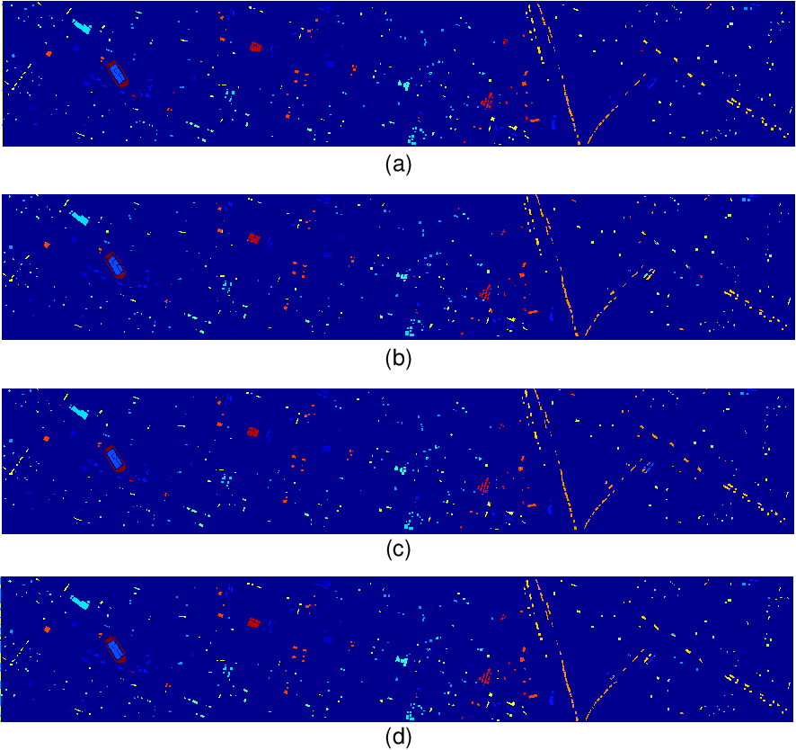 Figure 4 for Hyperspectral and LiDAR data classification based on linear self-attention