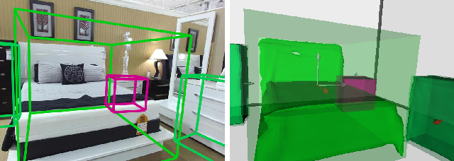 Figure 1 for Holistic 3D Scene Understanding from a Single Image with Implicit Representation
