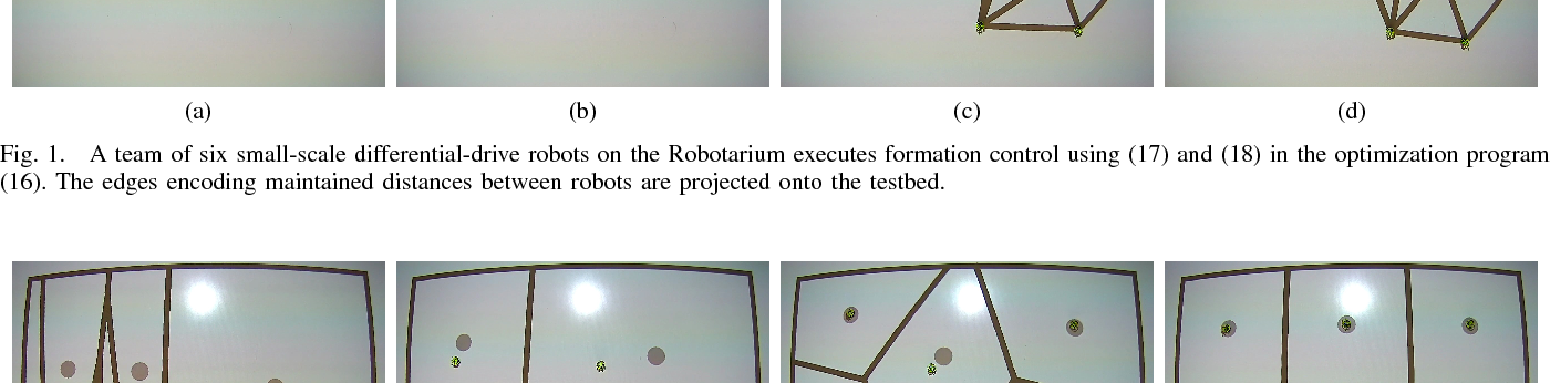 Figure 1 for Constraint-Driven Coordinated Control of Multi-Robot Systems