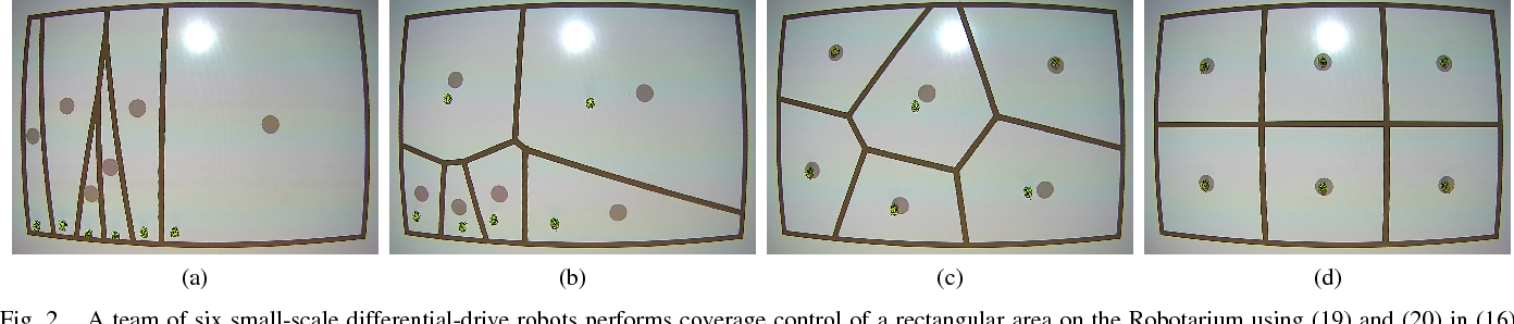 Figure 2 for Constraint-Driven Coordinated Control of Multi-Robot Systems
