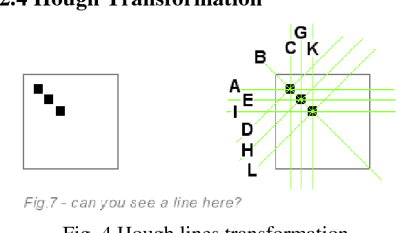 Figure 4 from 2   2 Contour and corner detection - Semantic