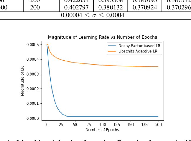 Figure 1 for Parsimonious Computing: A Minority Training Regime for Effective Prediction in Large Microarray Expression Data Sets
