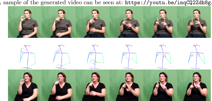 Figure 2 for Can Everybody Sign Now? Exploring Sign Language Video Generation from 2D Poses