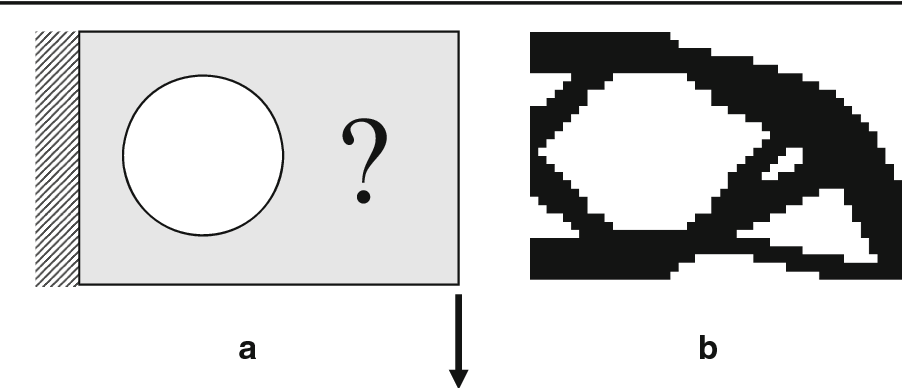Figure 9 from A sequential element rejection and admission (SERA