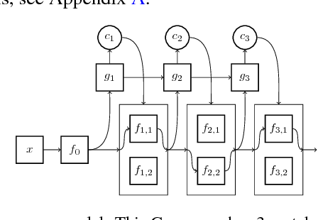 Figure 1 for Changing Model Behavior at Test-Time Using Reinforcement Learning