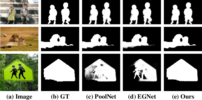 Figure 1 for Progressive Self-Guided Loss for Salient Object Detection