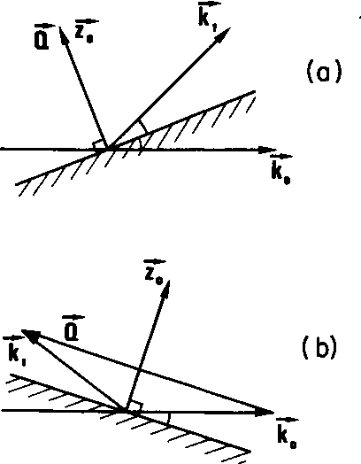 Figure 8 From Mobility Measurements Of Two Kinds Of Two Dimensional