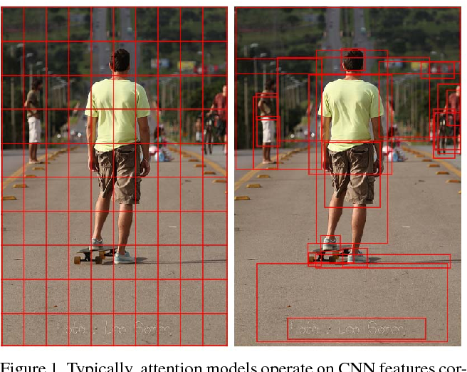 Figure 1 for Bottom-Up and Top-Down Attention for Image Captioning and Visual Question Answering