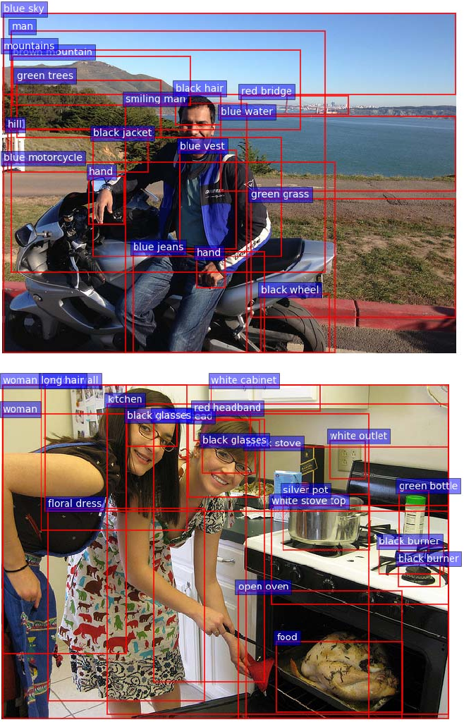 Figure 3 for Bottom-Up and Top-Down Attention for Image Captioning and Visual Question Answering