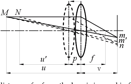 Figure 1 for Construction of all-in-focus images assisted by depth sensing