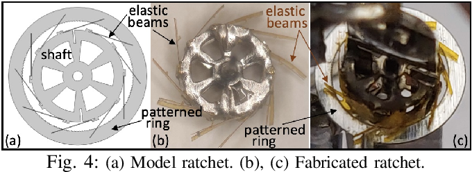 Figure 4 for Design of the First Insect-scale Spinning-wing Robot