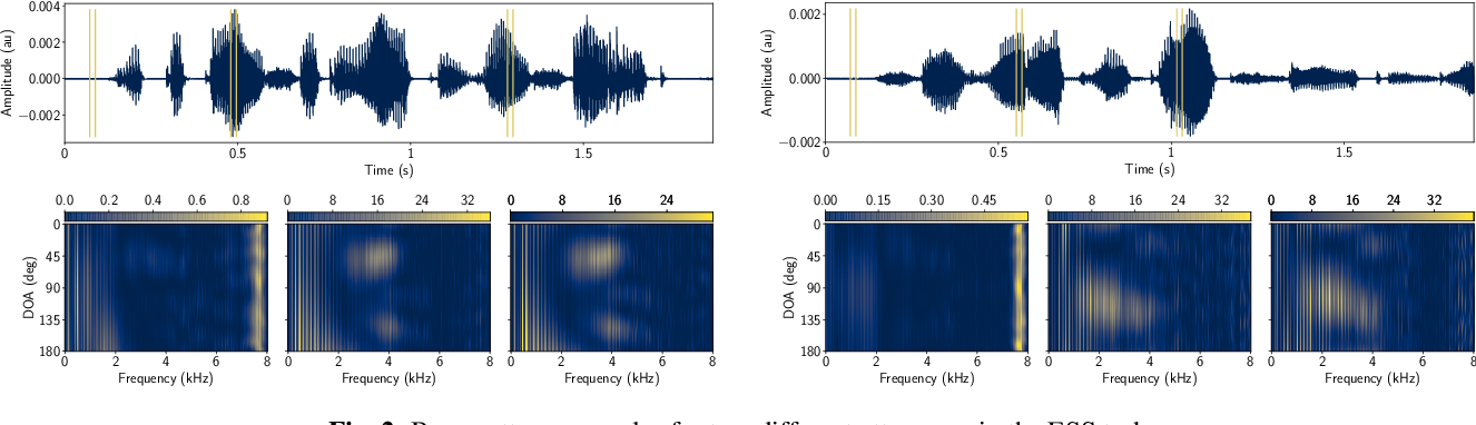 Figure 4 for FaSNet: Low-latency Adaptive Beamforming for Multi-microphone Audio Processing