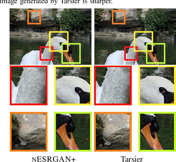 Figure 2 for Tarsier: Evolving Noise Injection in Super-Resolution GANs