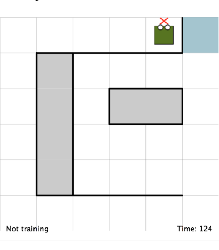 Figure 1 for GAN-Based Interactive Reinforcement Learning from Demonstration and Human Evaluative Feedback